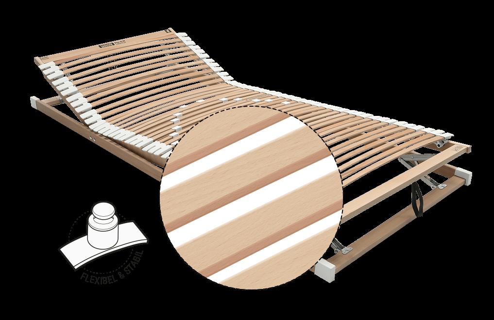 Der BODYGUARD Lattenrost mit Zoom auf die Federleisten, daneben steht: flexibel und stabil.
