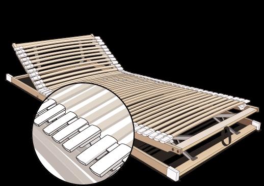 Illustration: BODYGUARD Lattenrost mit Zoom auf die weißen Triokappen aus Kautschuk