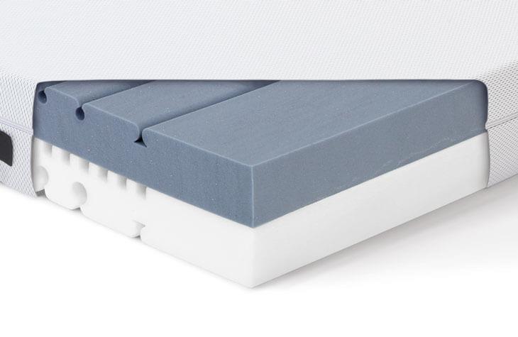 tempur matratzen stiftung warentest tempur matratzen test. Black Bedroom Furniture Sets. Home Design Ideas