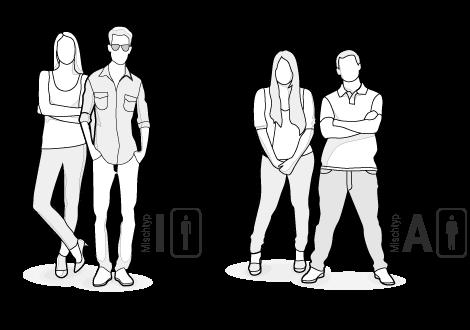 Mischtypen beim I und A-Typen männliche und weibliche Personen