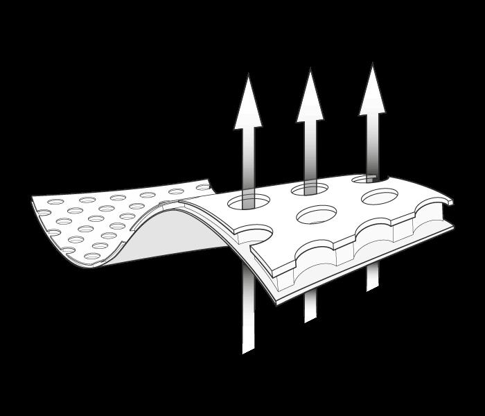 Illustration: Durch die offenporige Struktur des geschwungenen HyBreeze Funktionsbezugs ziehen sich drei senkrechte Pfeile, die Atmungsaktivität symbolisieren.