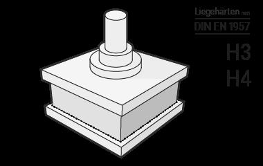 Illustration: Die BODYGUARD Matratze in einer Hydraulikpresse zur Überprüfung des Härtegrads nach DIN-Norm. Daneben steht: Liegehärten nach DIN EN 1957: H3 und H4.